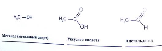 Factors that Influence Reactions - student2.ru